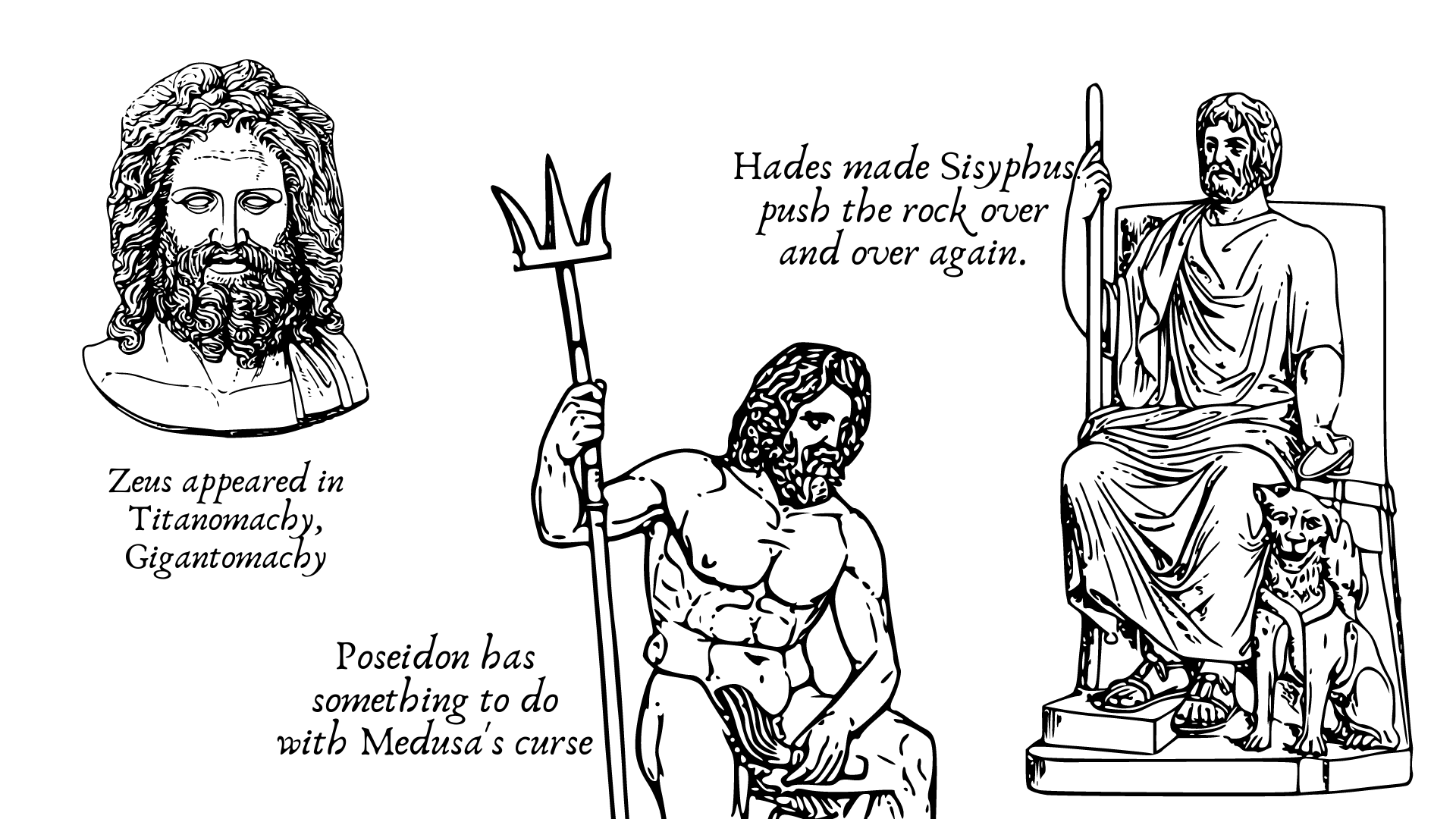 roles of greek gods in myths